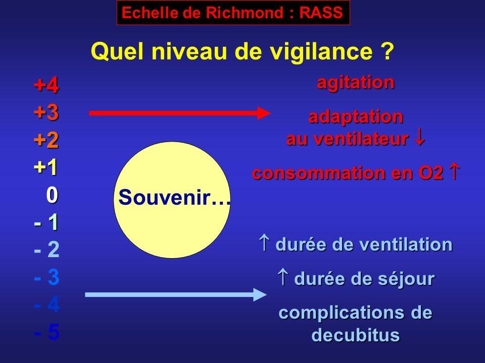 Quel niveau de vigilance ? +4+3+2+1 0 - 1 - 2 - 3 - 4 - 5 agitationadaptation au ventilateur au ventilateur consommation en O2 consommation en O2 duré