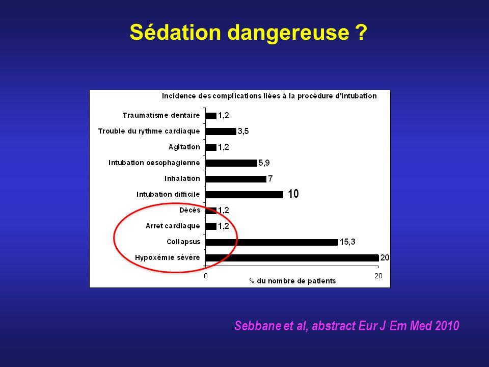 Sédation dangereuse ? Sebbane et al, abstract Eur J Em Med 2010 10