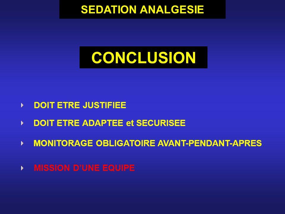 SEDATION ANALGESIE DOIT ETRE JUSTIFIEE DOIT ETRE ADAPTEE et SECURISEE MONITORAGE OBLIGATOIRE AVANT-PENDANT-APRES CONCLUSION MISSION DUNE EQUIPE