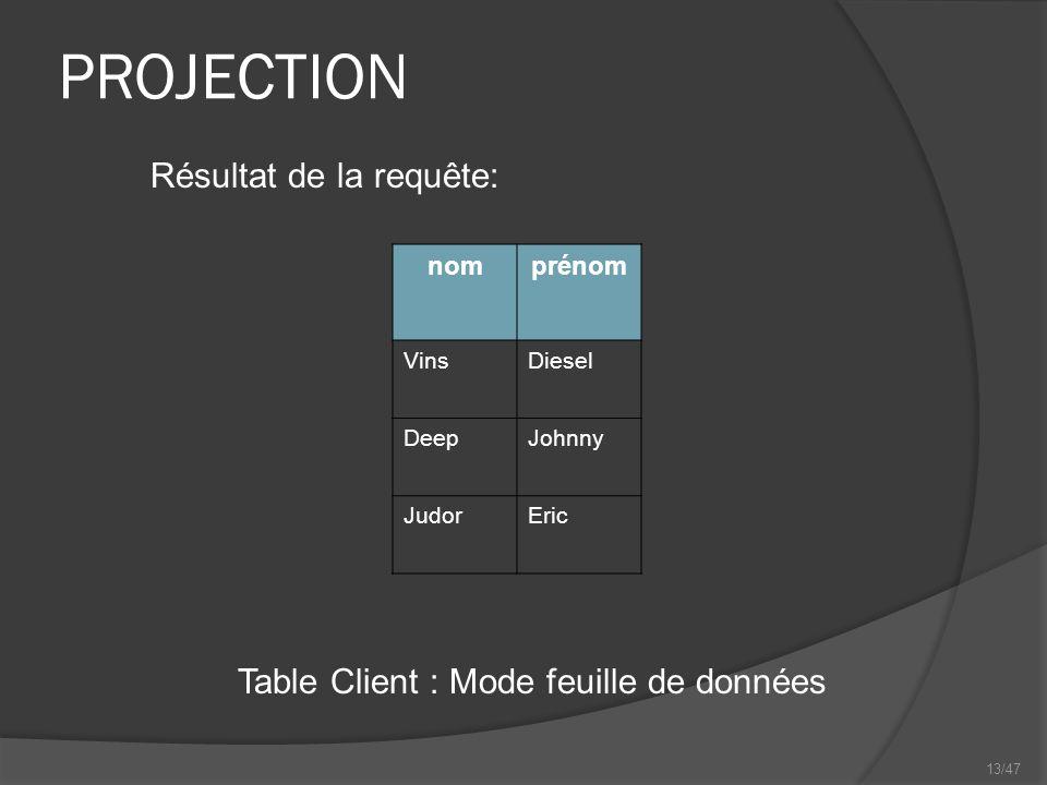 13/47 PROJECTION nomprénom VinsDiesel DeepJohnny JudorEric Table Client : Mode feuille de données Résultat de la requête: