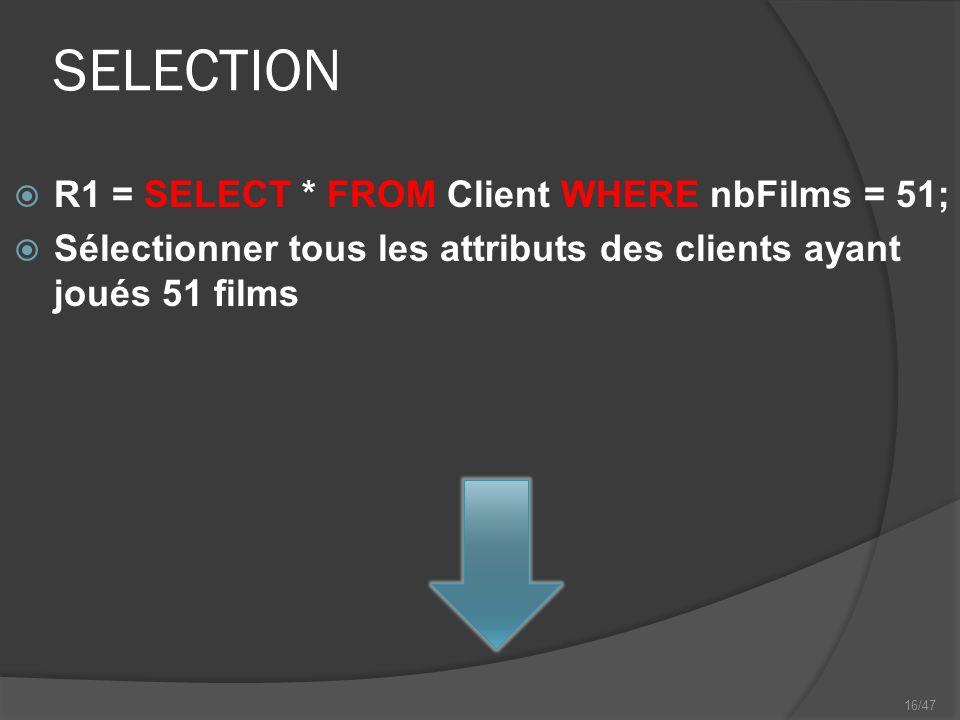 16/47 SELECTION R1 = SELECT * FROM Client WHERE nbFilms = 51; Sélectionner tous les attributs des clients ayant joués 51 films