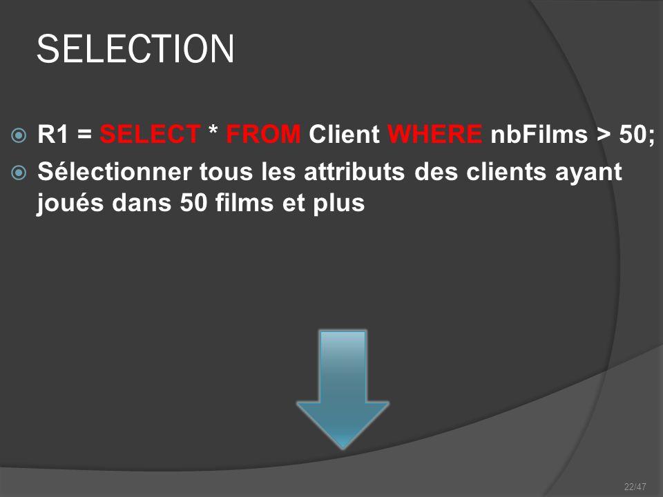22/47 SELECTION R1 = SELECT * FROM Client WHERE nbFilms > 50; Sélectionner tous les attributs des clients ayant joués dans 50 films et plus