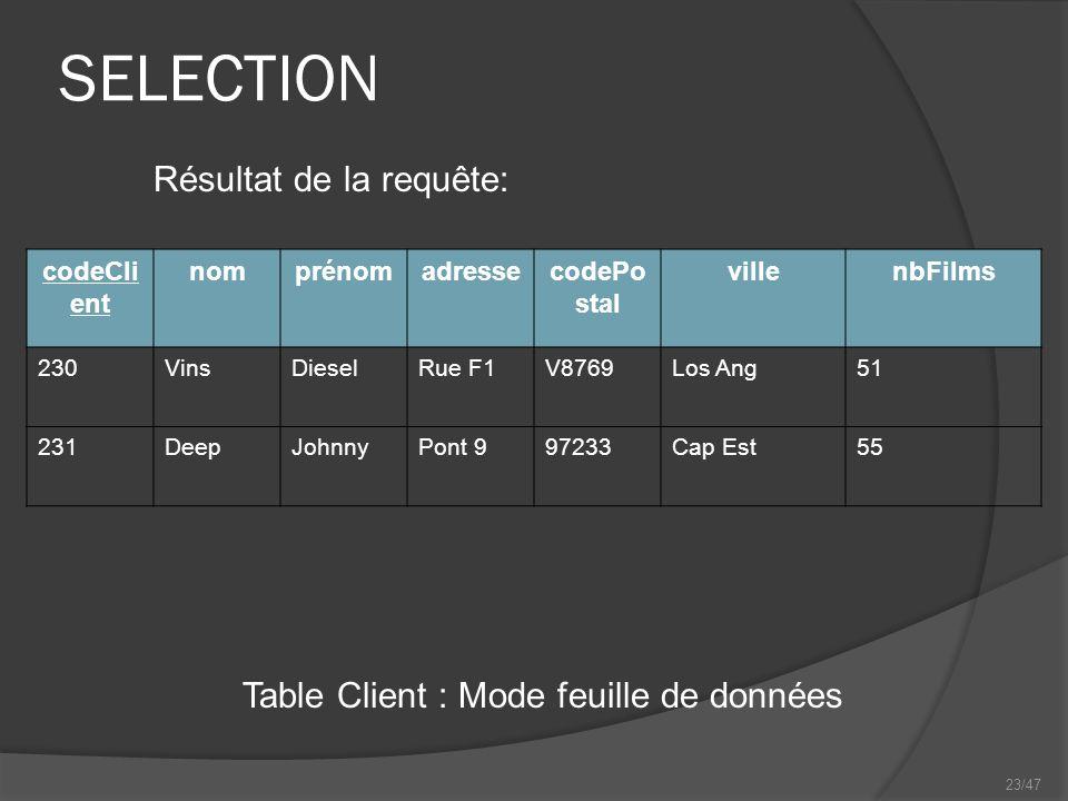 23/47 SELECTION Table Client : Mode feuille de données Résultat de la requête: codeCli ent nomprénomadressecodePo stal villenbFilms 230VinsDieselRue F1V8769Los Ang51 231DeepJohnnyPont 997233Cap Est55