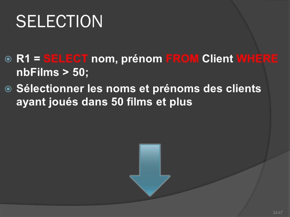 24/47 SELECTION R1 = SELECT nom, prénom FROM Client WHERE nbFilms > 50; Sélectionner les noms et prénoms des clients ayant joués dans 50 films et plus
