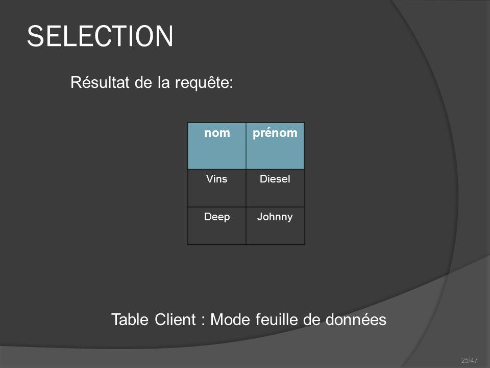 25/47 SELECTION Table Client : Mode feuille de données Résultat de la requête: nomprénom VinsDiesel DeepJohnny