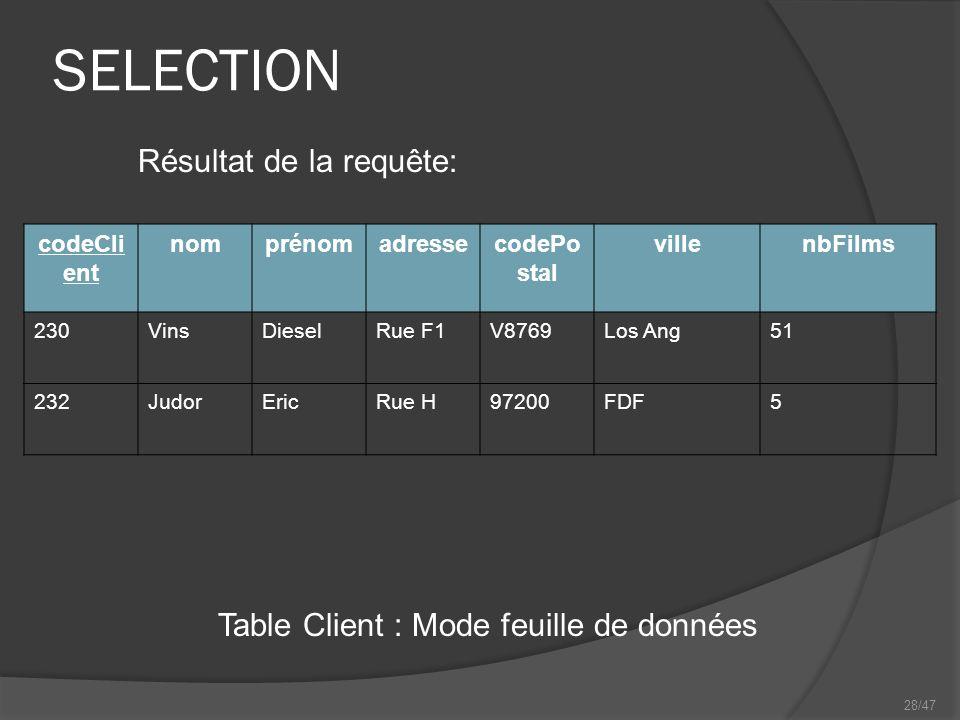28/47 SELECTION Table Client : Mode feuille de données Résultat de la requête: codeCli ent nomprénomadressecodePo stal villenbFilms 230VinsDieselRue F1V8769Los Ang51 232JudorEricRue H97200FDF5