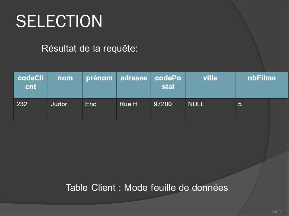 34/47 SELECTION Table Client : Mode feuille de données Résultat de la requête: codeCli ent nomprénomadressecodePo stal villenbFilms 232JudorEricRue H97200NULL5
