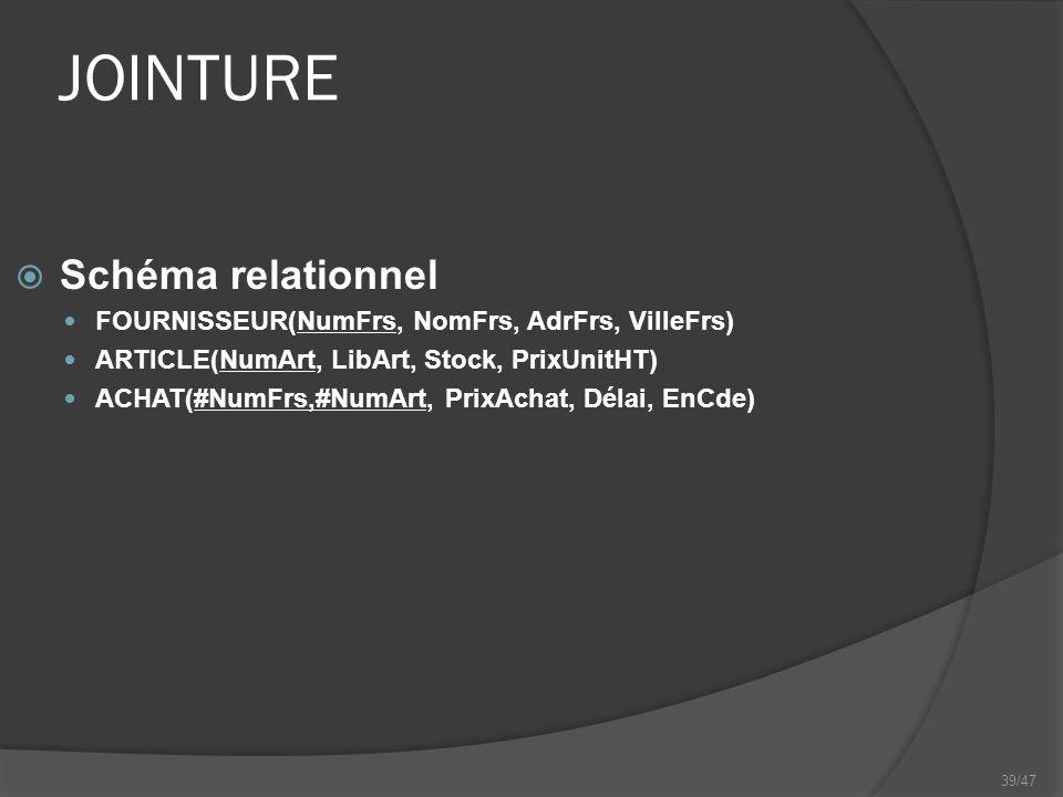 39/47 JOINTURE Schéma relationnel FOURNISSEUR(NumFrs, NomFrs, AdrFrs, VilleFrs) ARTICLE(NumArt, LibArt, Stock, PrixUnitHT) ACHAT(#NumFrs,#NumArt, PrixAchat, Délai, EnCde)
