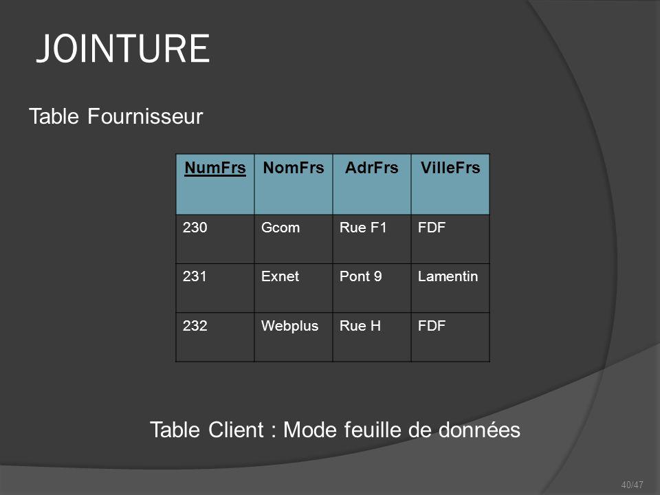 40/47 JOINTURE NumFrsNomFrsAdrFrsVilleFrs 230GcomRue F1FDF 231ExnetPont 9Lamentin 232WebplusRue HFDF Table Client : Mode feuille de données Table Fournisseur