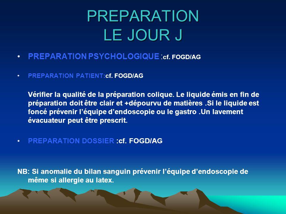 PREPARATION LE JOUR J PREPARATION PSYCHOLOGIQUE : cf. FOGD/AG PREPARATION PATIENT:cf. FOGD/AG Vérifier la qualité de la préparation colique. Le liquid
