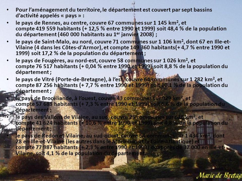 Pour laménagement du territoire, le département est couvert par sept bassins dactivité appelés « pays » : le pays de Rennes, au centre, couvre 67 comm