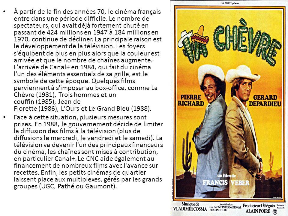 À partir de la fin des années 70, le cinéma français entre dans une période difficile. Le nombre de spectateurs, qui avait déjà fortement chuté en pas