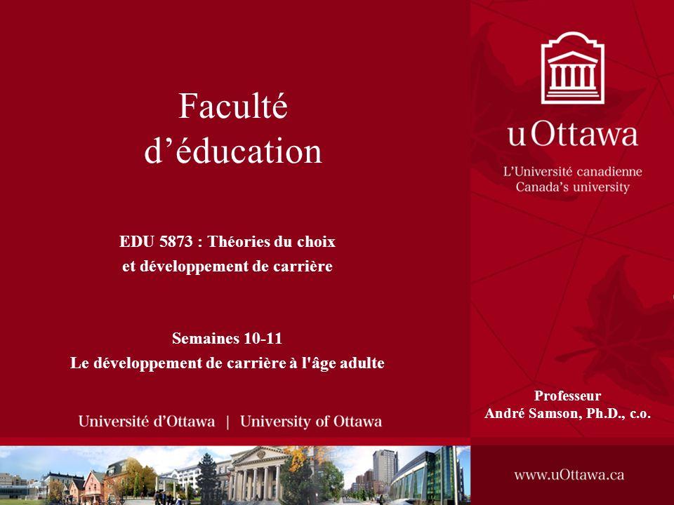 Faculté déducation EDU 5873 : Théories du choix et développement de carrière Semaines 10-11 Le développement de carrière à l âge adulte Professeur André Samson, Ph.D., c.o.