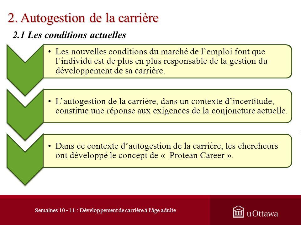 1. Un nouveau paradigme Le développement de carrière Lancien modèle Le nouveau modèle Relations Apprentissage les défis Semaines 10 - 11 : Développeme
