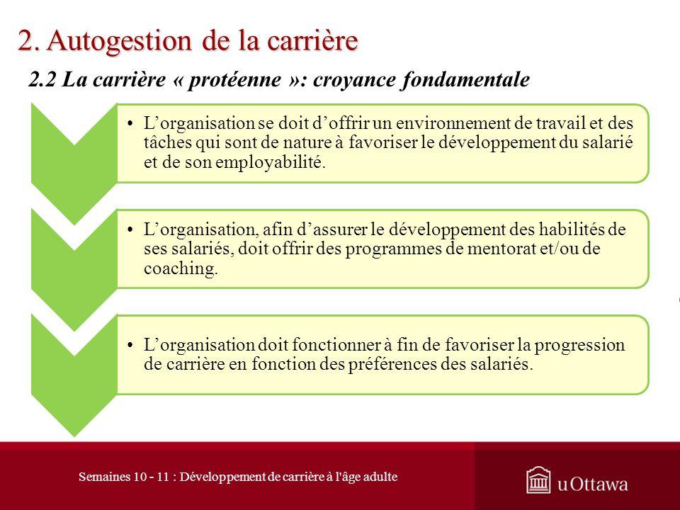 2.2 La carrière « protéenne »: croyance fondamentale 2. Autogestion de la carrière Cest le salarié qui détermine Ses critères de succès Ce qui donne s
