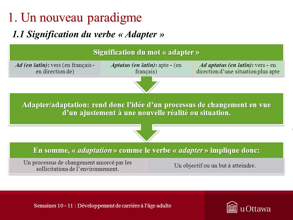 1.1 Signification du verbe « Adapter » 1.