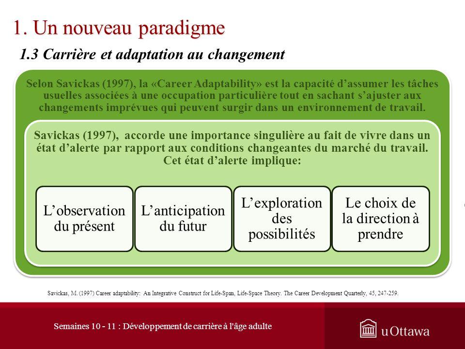 1.3 Carrière et adaptation au changement 1.Un nouveau paradigme Savickas, M.
