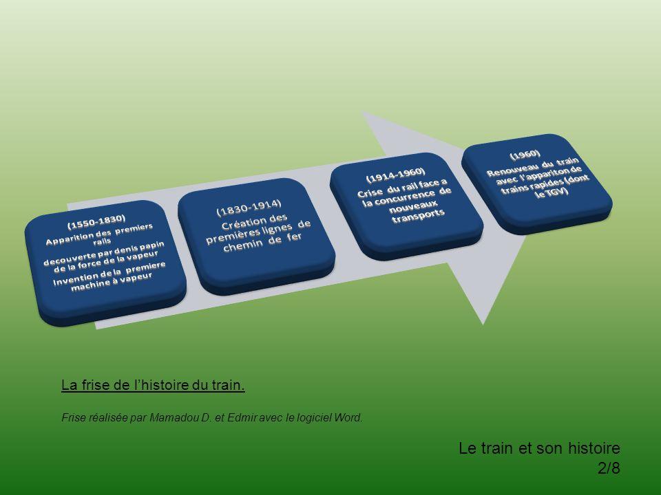 La frise de lhistoire du train. Frise réalisée par Mamadou D. et Edmir avec le logiciel Word. Le train et son histoire 2/8