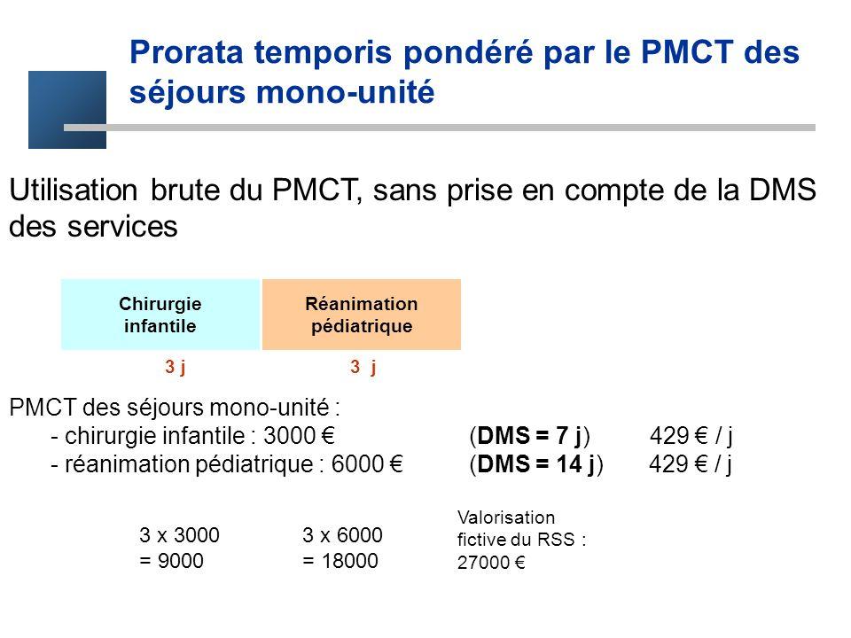 Prorata temporis pondéré par le PMCT des séjours mono-unité Chirurgie infantile Réanimation pédiatrique 3 j PMCT des séjours mono-unité : - chirurgie