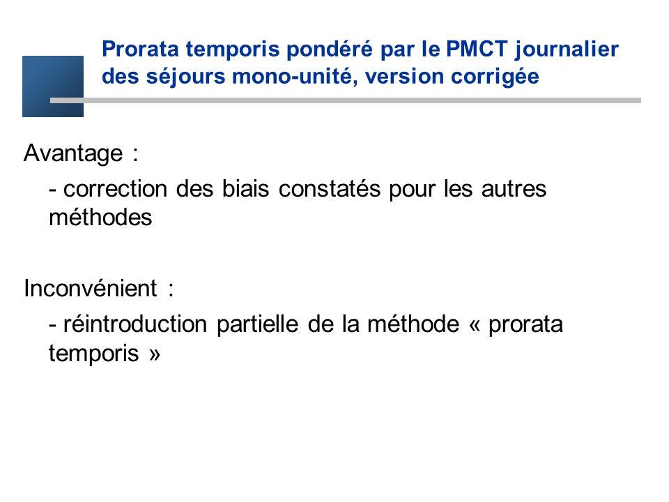 Prorata temporis pondéré par le PMCT journalier des séjours mono-unité, version corrigée Avantage : - correction des biais constatés pour les autres m
