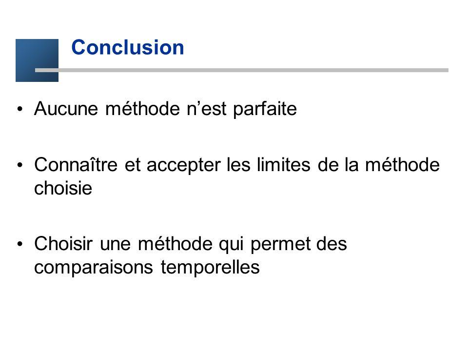 Conclusion Aucune méthode nest parfaite Connaître et accepter les limites de la méthode choisie Choisir une méthode qui permet des comparaisons tempor