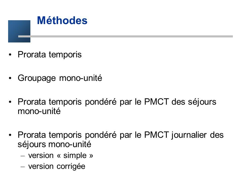 Méthodes Prorata temporis Groupage mono-unité Prorata temporis pondéré par le PMCT des séjours mono-unité Prorata temporis pondéré par le PMCT journal