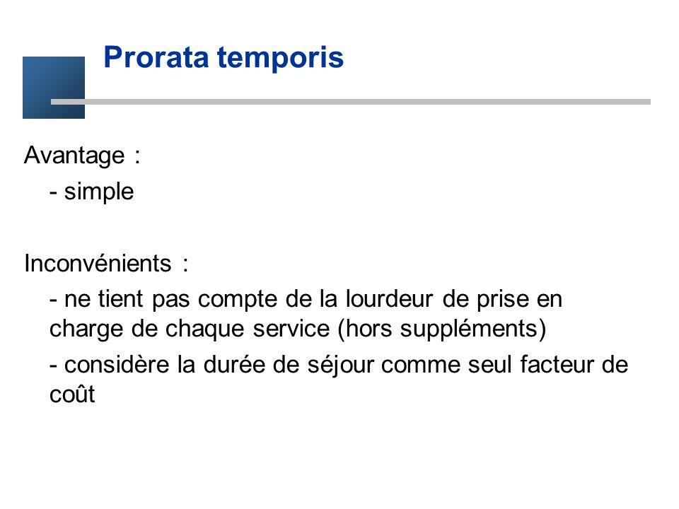 Prorata temporis Avantage : - simple Inconvénients : - ne tient pas compte de la lourdeur de prise en charge de chaque service (hors suppléments) - co