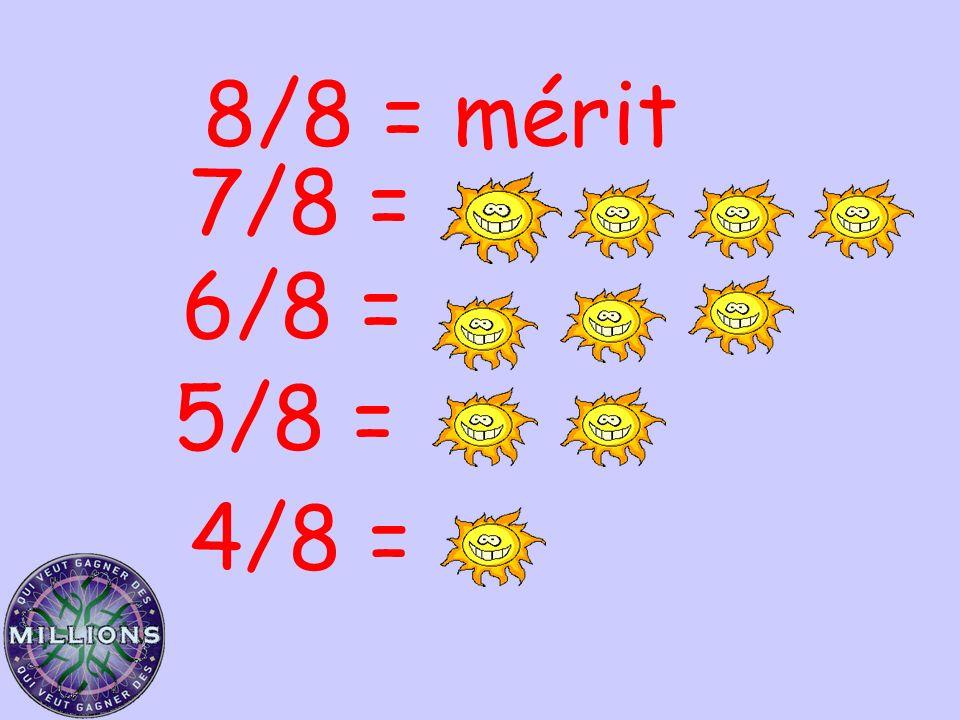 8/8 = mérit 7/8 = 6/8 = 5/8 = 4/8 =