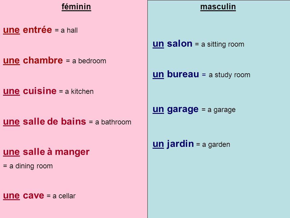 une entrée = a hall une chambre = a bedroom une cuisine = a kitchen une salle de bains = a bathroom une salle à manger = a dining room une cave = a cellar féminin un salon = a sitting room un bureau = a study room un garage = a garage un jardin = a garden masculin