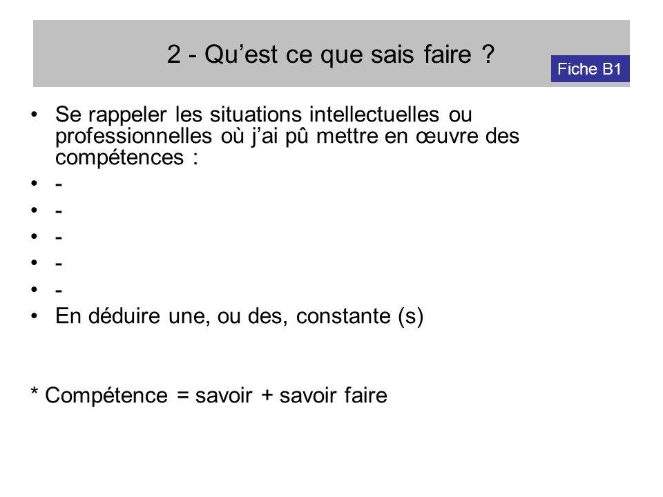 2 - Quest ce que sais faire ? Se rappeler les situations intellectuelles ou professionnelles où jai pû mettre en œuvre des compétences : - En déduire
