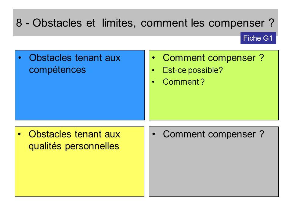 8 - Obstacles et limites, comment les compenser ? Obstacles tenant aux compétences Comment compenser ? Est-ce possible? Comment ? Obstacles tenant aux