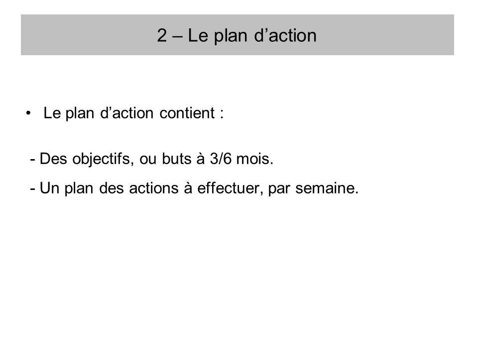 2 – Le plan daction Le plan daction contient : - Des objectifs, ou buts à 3/6 mois. - Un plan des actions à effectuer, par semaine.