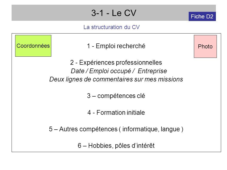 3-1 - Le CV 1 - Emploi recherché 2 - Expériences professionnelles Date / Emploi occupé / Entreprise Deux lignes de commentaires sur mes missions 3 – c