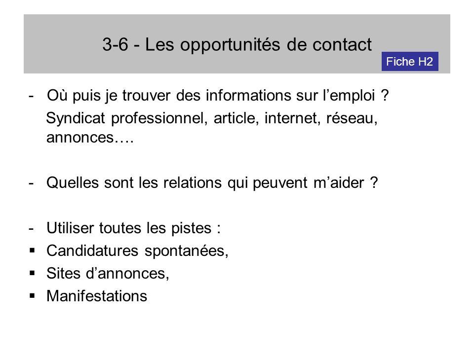 3-6 - Les opportunités de contact - Où puis je trouver des informations sur lemploi ? Syndicat professionnel, article, internet, réseau, annonces…. -Q