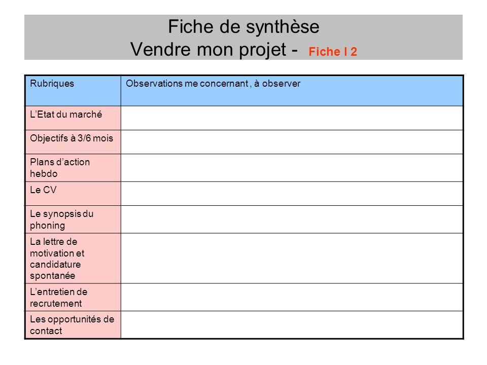 Fiche de synthèse Vendre mon projet - Fiche I 2 RubriquesObservations me concernant, à observer LEtat du marché Objectifs à 3/6 mois Plans daction heb