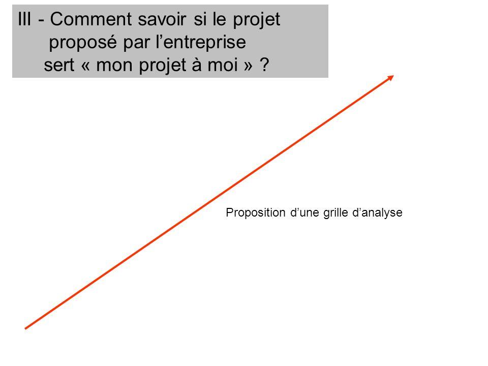 III - Comment savoir si le projet proposé par lentreprise sert « mon projet à moi » ? Proposition dune grille danalyse