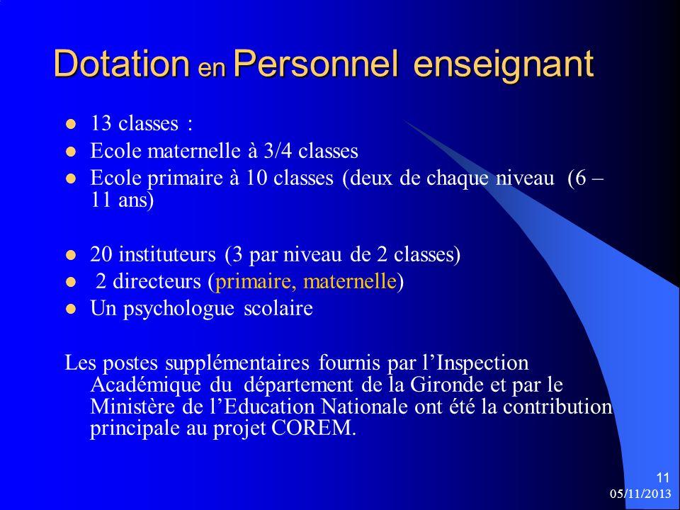 05/11/2013 11 Dotation en Personnel enseignant 13 classes : Ecole maternelle à 3/4 classes Ecole primaire à 10 classes (deux de chaque niveau (6 – 11 ans) 20 instituteurs (3 par niveau de 2 classes) 2 directeurs (primaire, maternelle) Un psychologue scolaire Les postes supplémentaires fournis par lInspection Académique du département de la Gironde et par le Ministère de lEducation Nationale ont été la contribution principale au projet COREM.