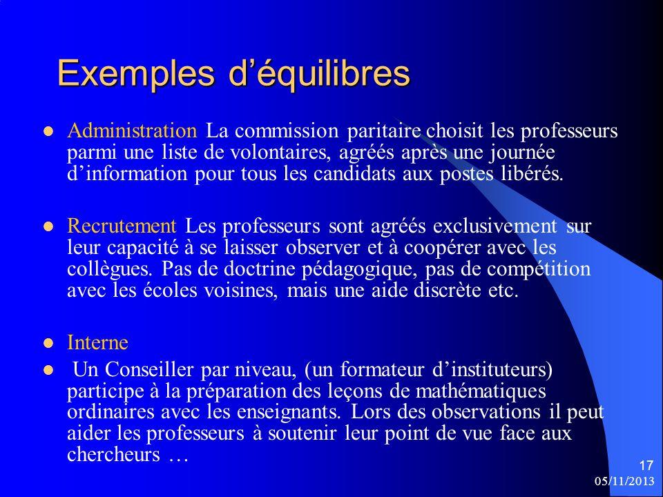05/11/2013 17 Exemples déquilibres Administration La commission paritaire choisit les professeurs parmi une liste de volontaires, agréés après une journée dinformation pour tous les candidats aux postes libérés.