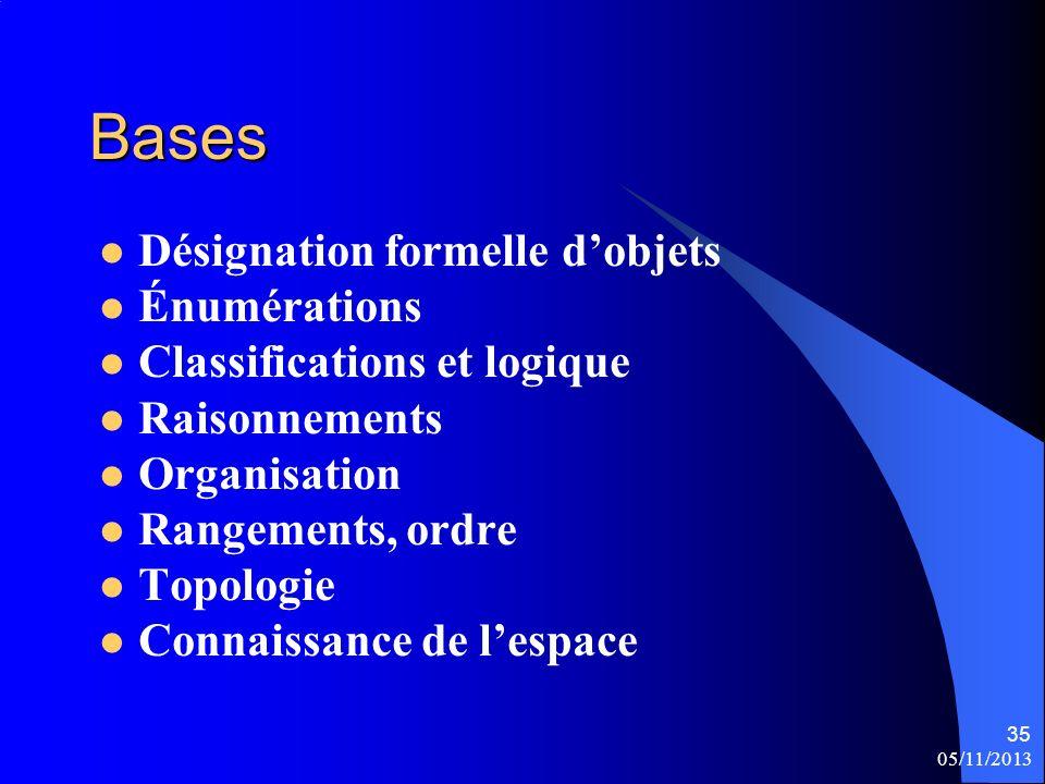 05/11/2013 35 Bases Désignation formelle dobjets Énumérations Classifications et logique Raisonnements Organisation Rangements, ordre Topologie Connaissance de lespace