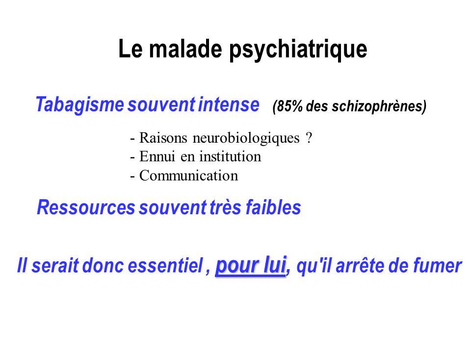Le malade psychiatrique Tabagisme souvent intense (85% des schizophrènes) - Raisons neurobiologiques ? - Ennui en institution - Communication Ressourc