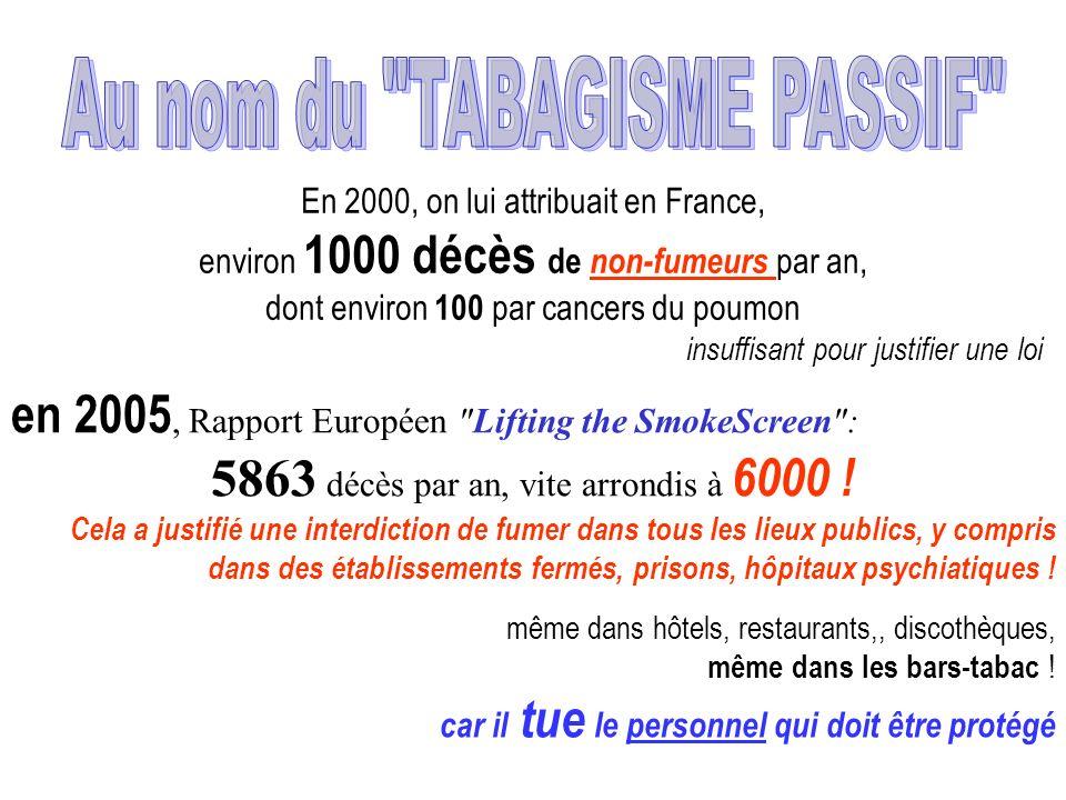 En 2000, on lui attribuait en France, environ 1000 décès de non-fumeurs par an, dont environ 100 par cancers du poumon insuffisant pour justifier une