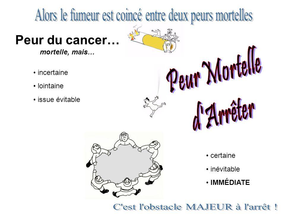 Peur du cancer… mortelle, mais… incertaine lointaine issue évitable certaine inévitable IMMÉDIATE