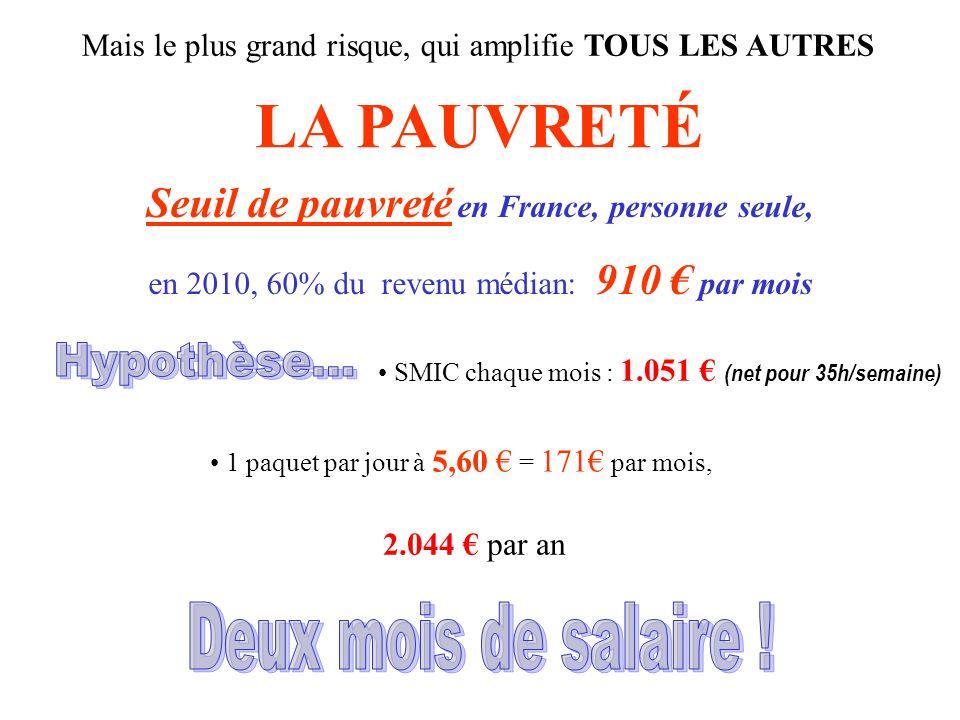 LA PAUVRETÉ Seuil de pauvreté en France, personne seule, en 2010, 60% du revenu médian: 910 par mois SMIC chaque mois : 1.051 (net pour 35h/semaine) 1