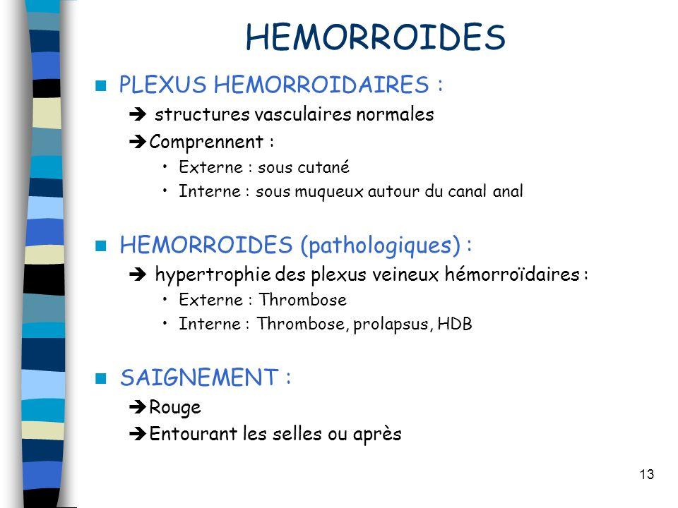 13 HEMORROIDES PLEXUS HEMORROIDAIRES : structures vasculaires normales Comprennent : Externe : sous cutané Interne : sous muqueux autour du canal anal