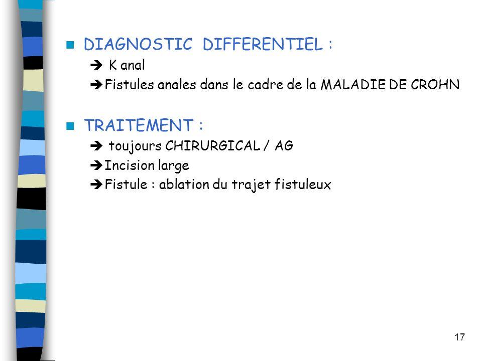 17 DIAGNOSTIC DIFFERENTIEL : K anal Fistules anales dans le cadre de la MALADIE DE CROHN TRAITEMENT : toujours CHIRURGICAL / AG Incision large Fistule : ablation du trajet fistuleux