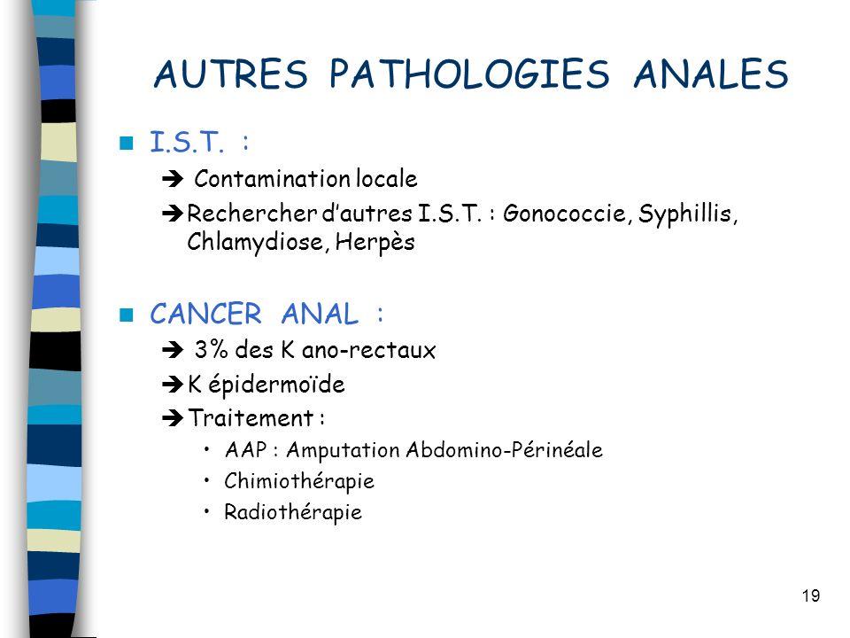 19 AUTRES PATHOLOGIES ANALES I.S.T. : Contamination locale Rechercher dautres I.S.T. : Gonococcie, Syphillis, Chlamydiose, Herpès CANCER ANAL : 3% des