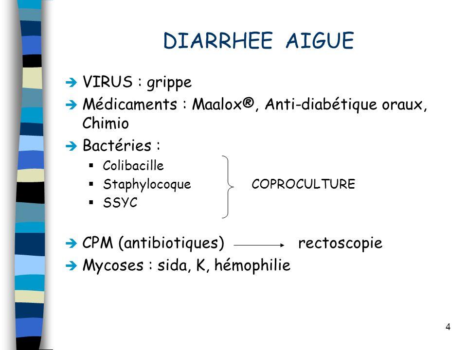 5 DIARREE CHRONIQUE D.C MALABSORPTION INTESTINALE B12, Folate, Fer FOGD + biopsie (MCA) TG : lymphome Chir : résection LESIONS - RCH, CROHN - K colon - diverticulose COLOSCOPIE -Médicaments - Voyage -- Chirurgie FAUSSES DIARRHEES MOTRICES ACCELERATION - TTC - Thyroïde - DBT - Chirurgie SECRETOIRES - VIP