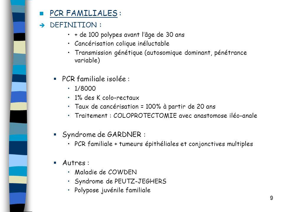 9 PCR FAMILIALES : DEFINITION : + de 100 polypes avant lâge de 30 ans Cancérisation colique inéluctable Transmission génétique (autosomique dominant, pénétrance variable) PCR familiale isolée : 1/8000 1% des K colo-rectaux Taux de cancérisation = 100% à partir de 20 ans Traitement : COLOPROTECTOMIE avec anastomose iléo-anale Syndrome de GARDNER : PCR familiale + tumeurs épithéliales et conjonctives multiples Autres : Maladie de COWDEN Syndrome de PEUTZ-JEGHERS Polypose juvénile familiale