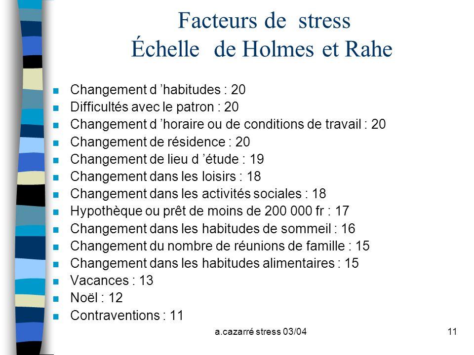 a.cazarré stress 03/0411 Facteurs de stress Échelle de Holmes et Rahe n Changement d habitudes : 20 n Difficultés avec le patron : 20 n Changement d h