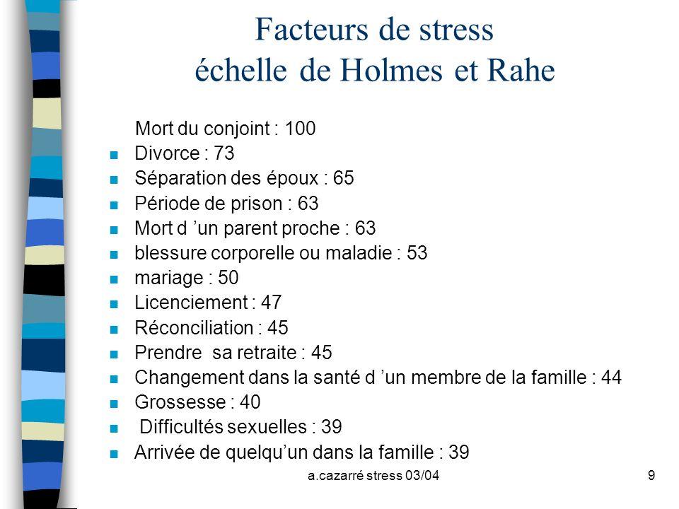 a.cazarré stress 03/049 Facteurs de stress échelle de Holmes et Rahe Mort du conjoint : 100 n Divorce : 73 n Séparation des époux : 65 n Période de pr